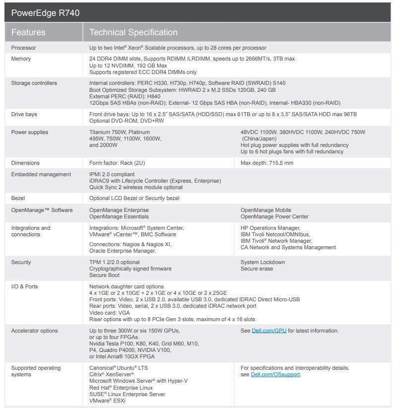 Dell PowerEdge R740 - 2U rack server