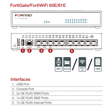 Fortinet Fortigate 60E WiFi Unified (UTM) Protection