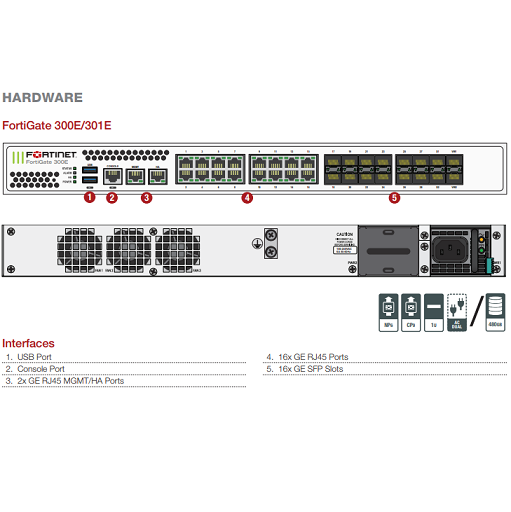 Fortinet Fortigate FG300E Unified (UTM) Protection Enterprise