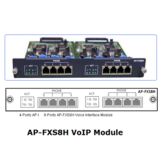 AddPac AP2120N NGN VoIP Gateway (16port VoIP router)